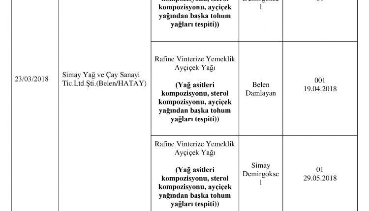 bakanligin acikladigi hileli urunler (44)